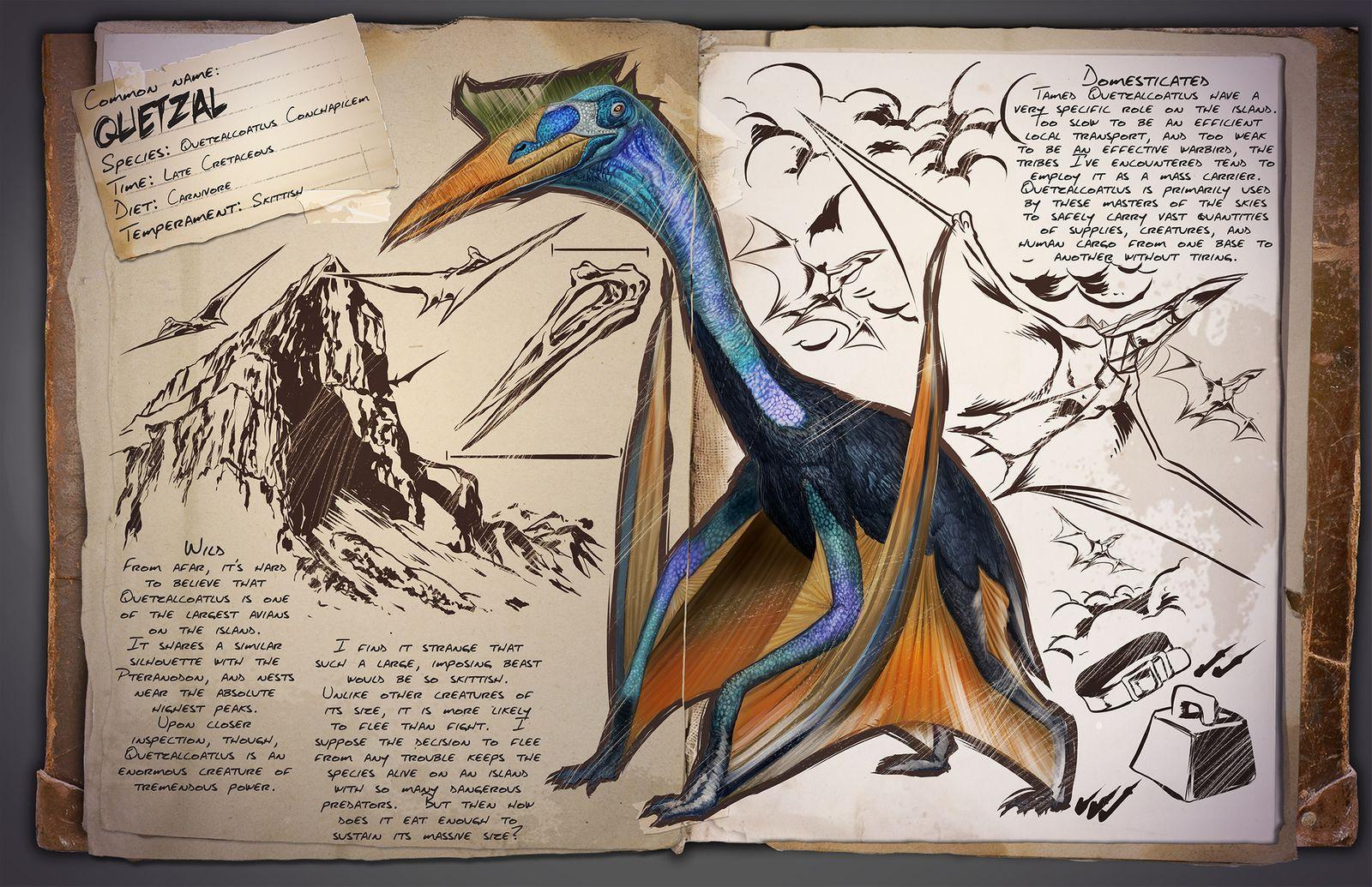 Dino Dossier: Quetzalcoatlus aka Quetzal