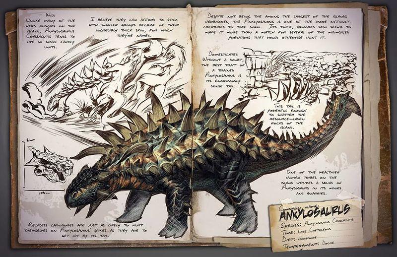 800px-Ankylosaurus