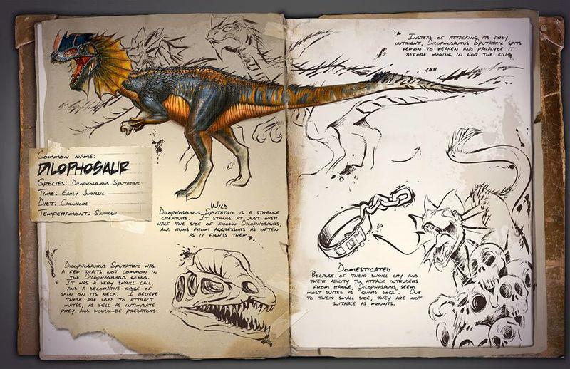 800px-Dilophosaur