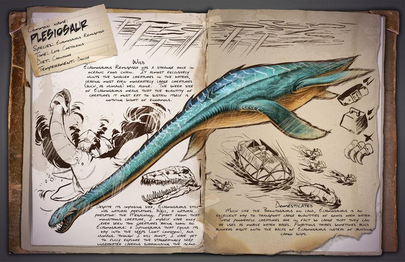 800px-Plesiosaurus