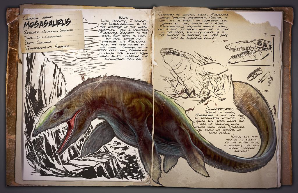 Dino Dossier: Mosasaurus