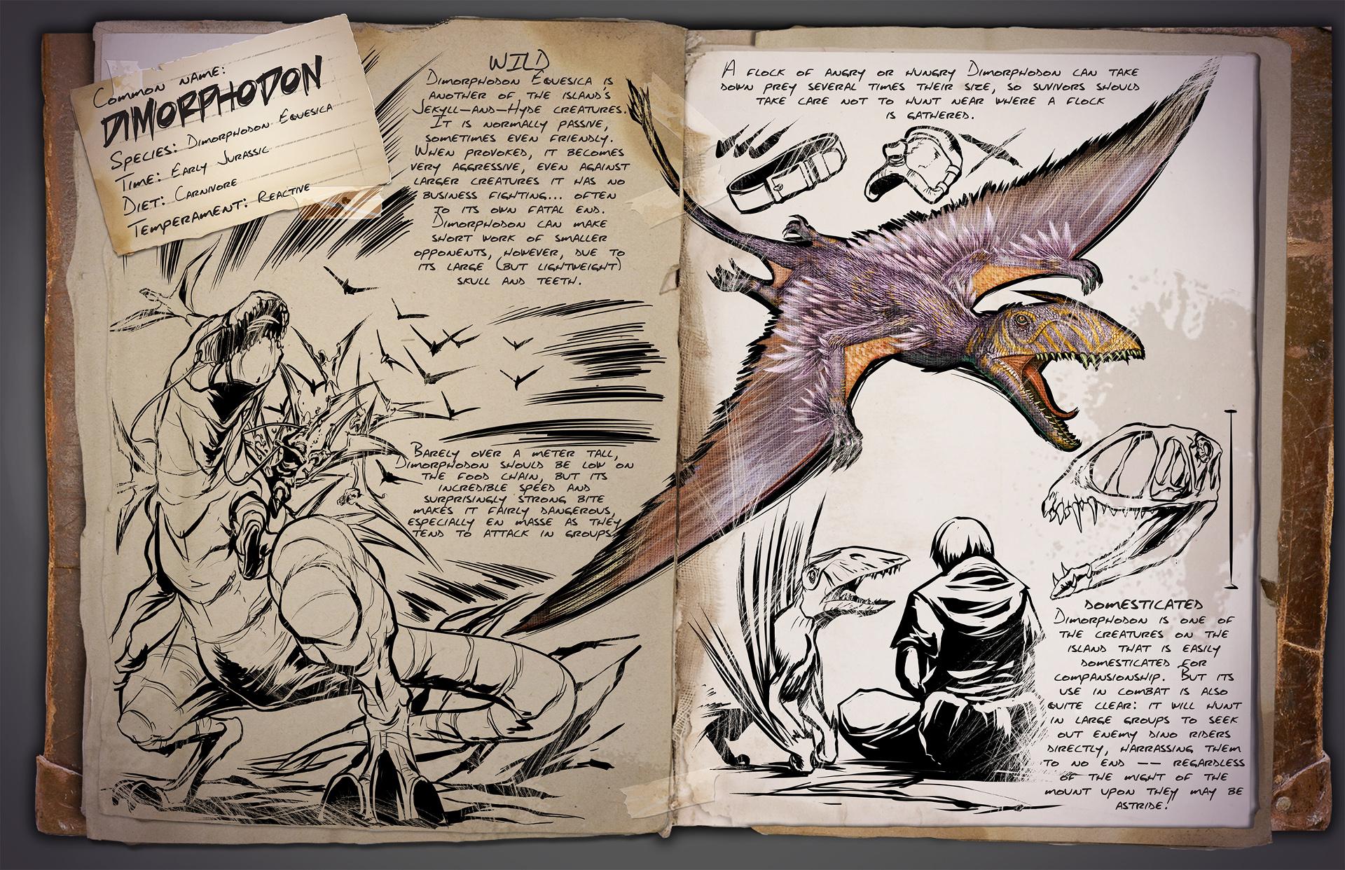 Dino Dossier: Dimorphodon