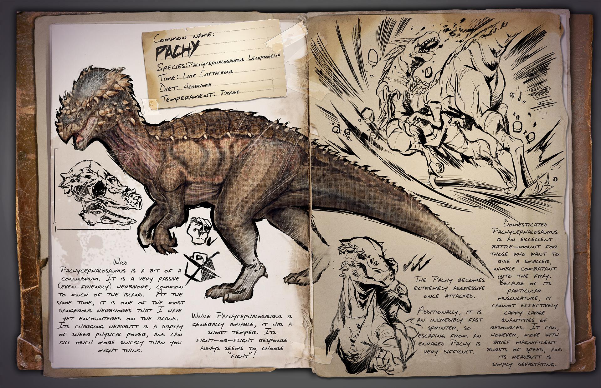 Dino Dossier: Pachycephalosaurus aka Pachy