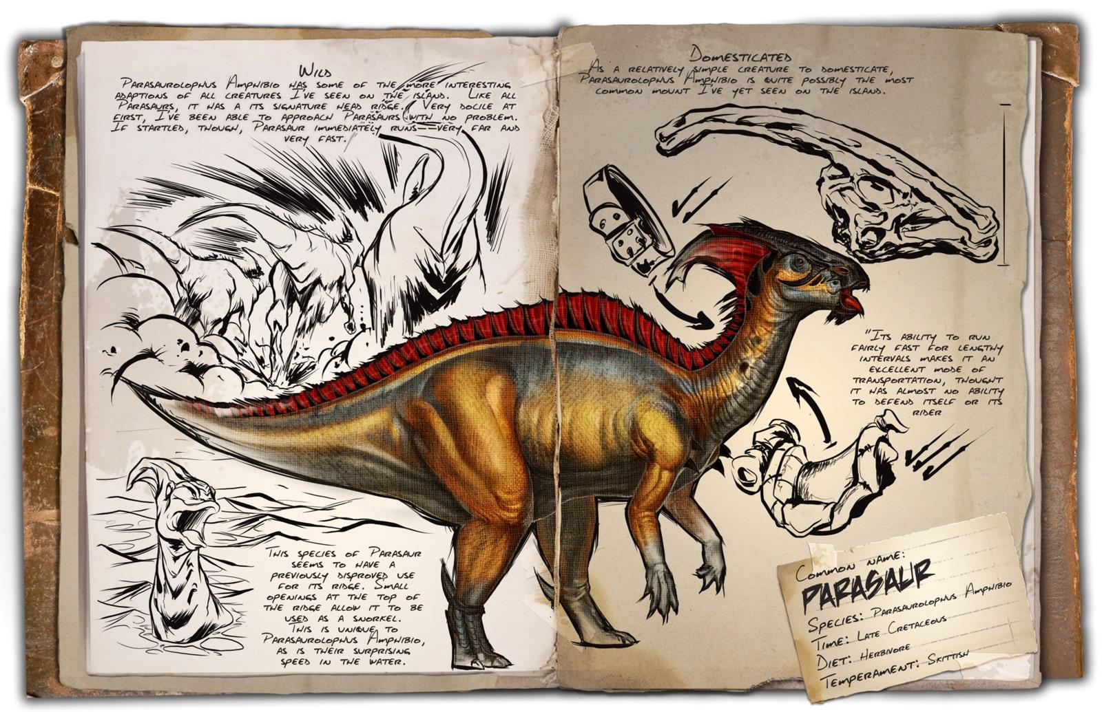 Dino Dossier: Parasaur