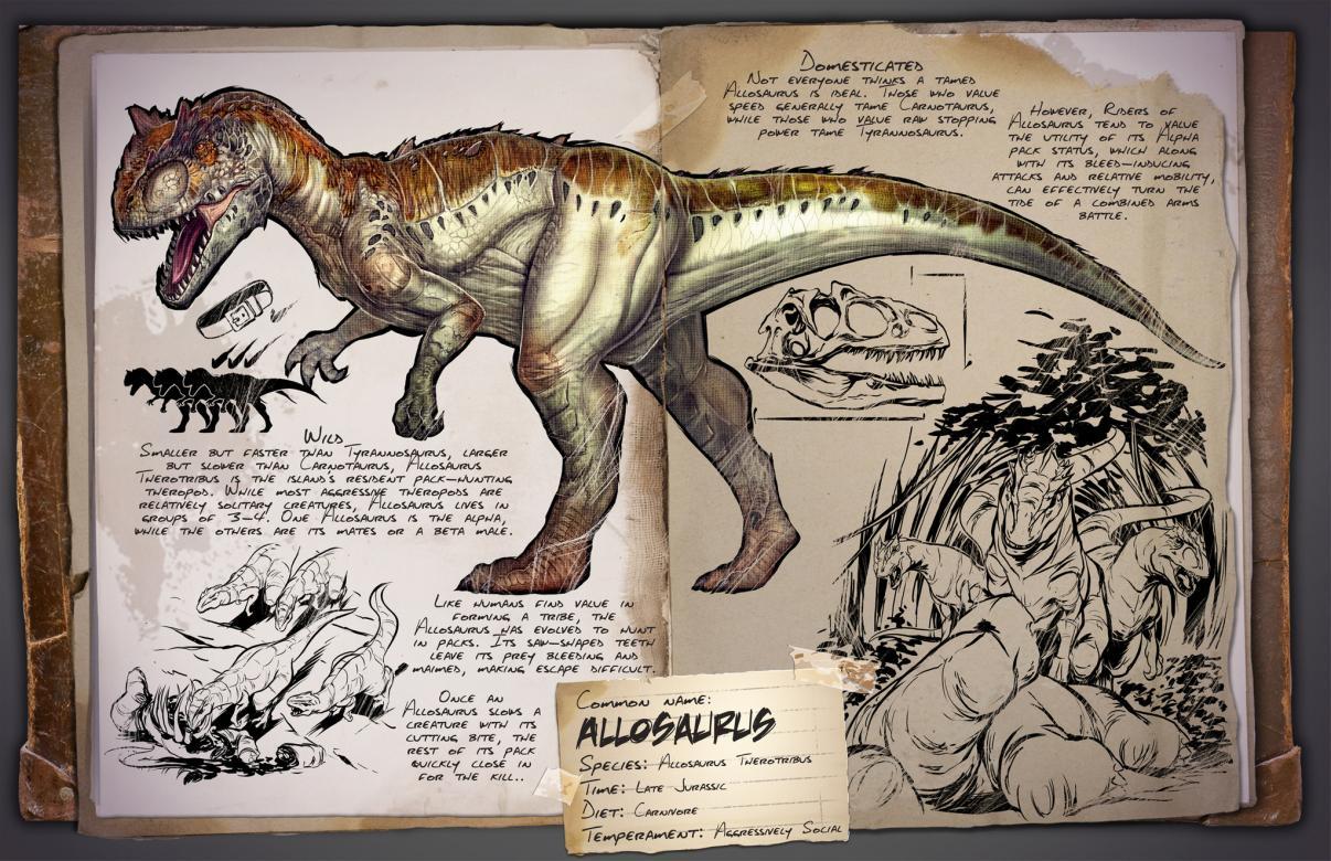 Dino Dossier: Allosaurus