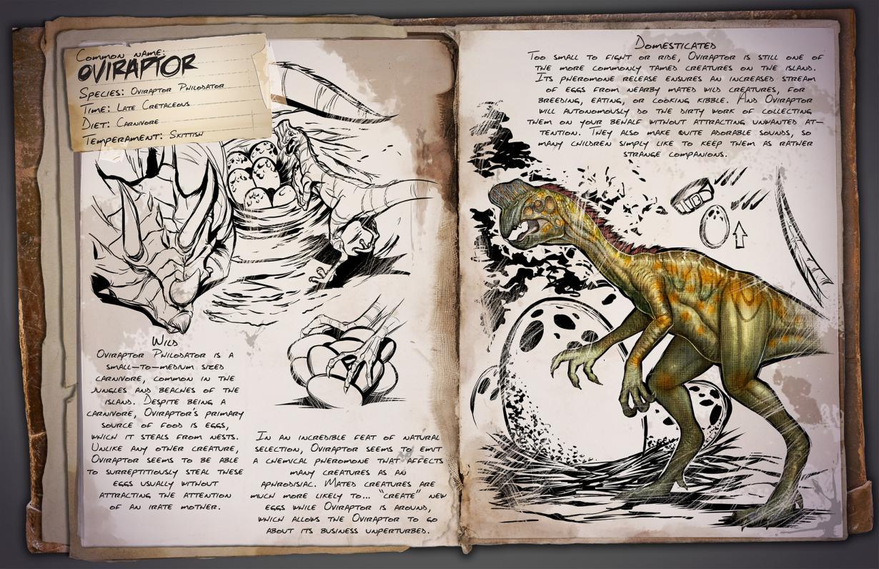 Dino Dossier: Oviraptor