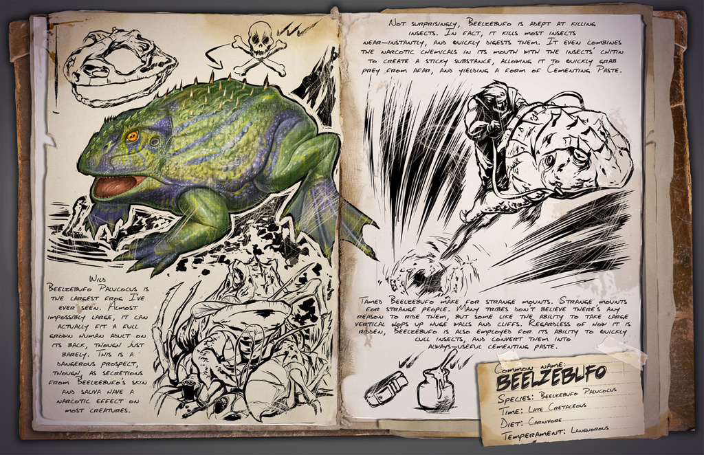 Dino Dossier: Beelzebufo (Frog)