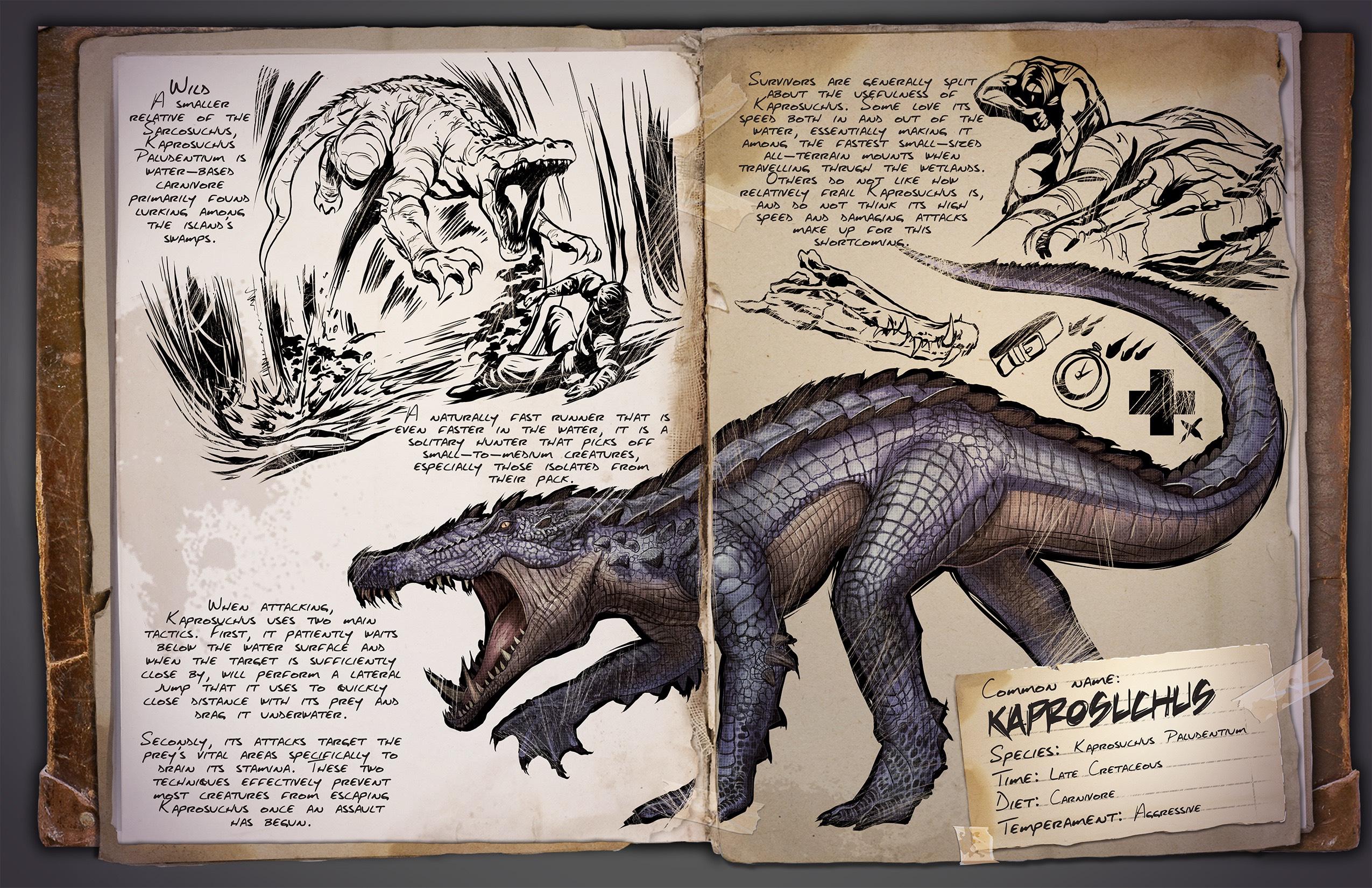 Dino Dossier: Kaprosuchus