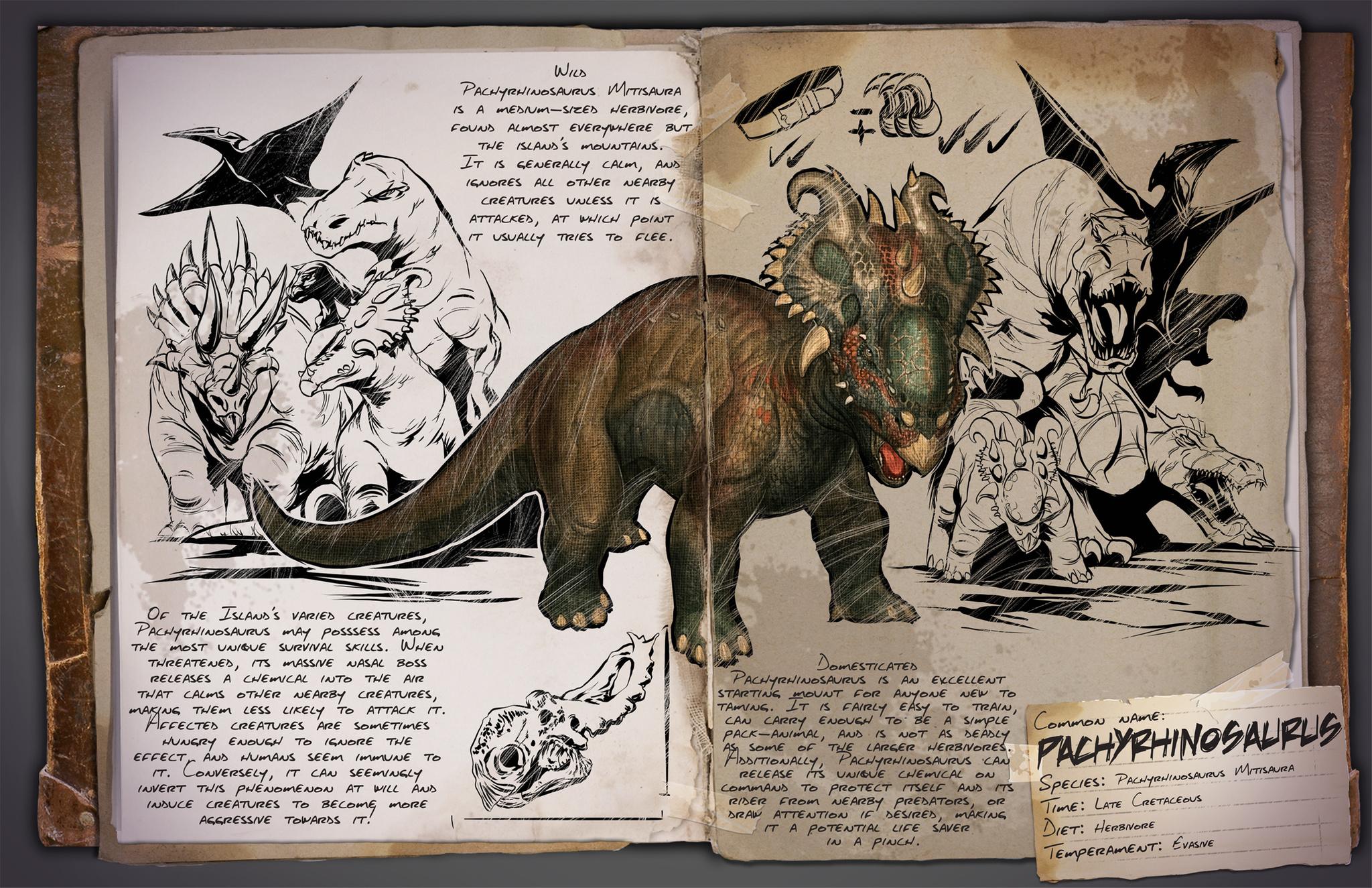 Dino Dossier: Pachyrhinosaurus