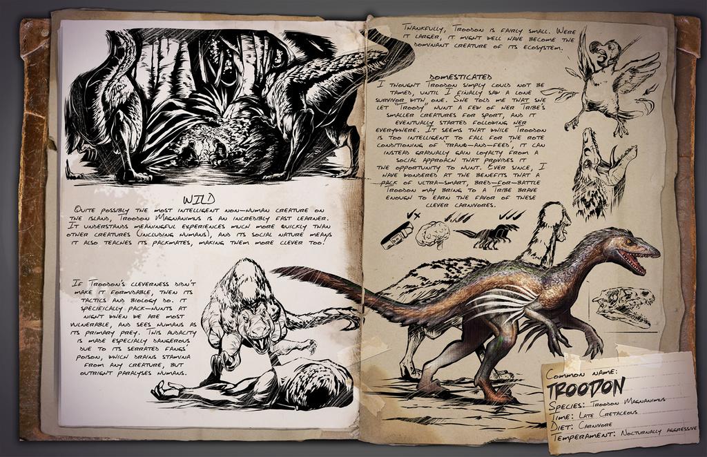 Dino Dossier: Troodon