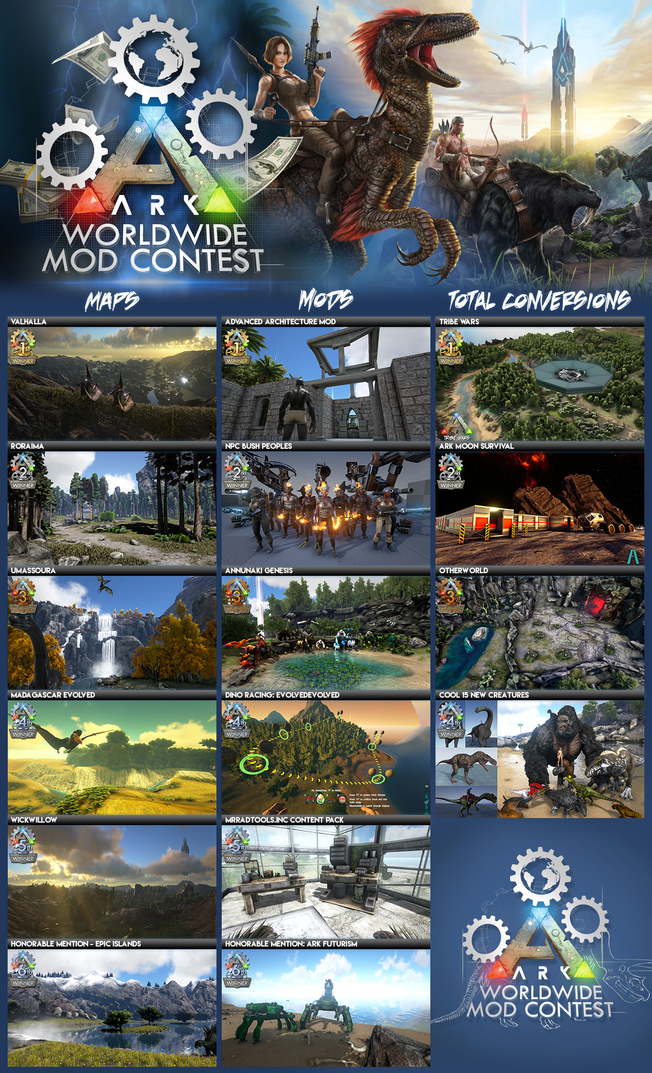 ARK: Survival Evolved Modding Contest Winners – Total Conversions