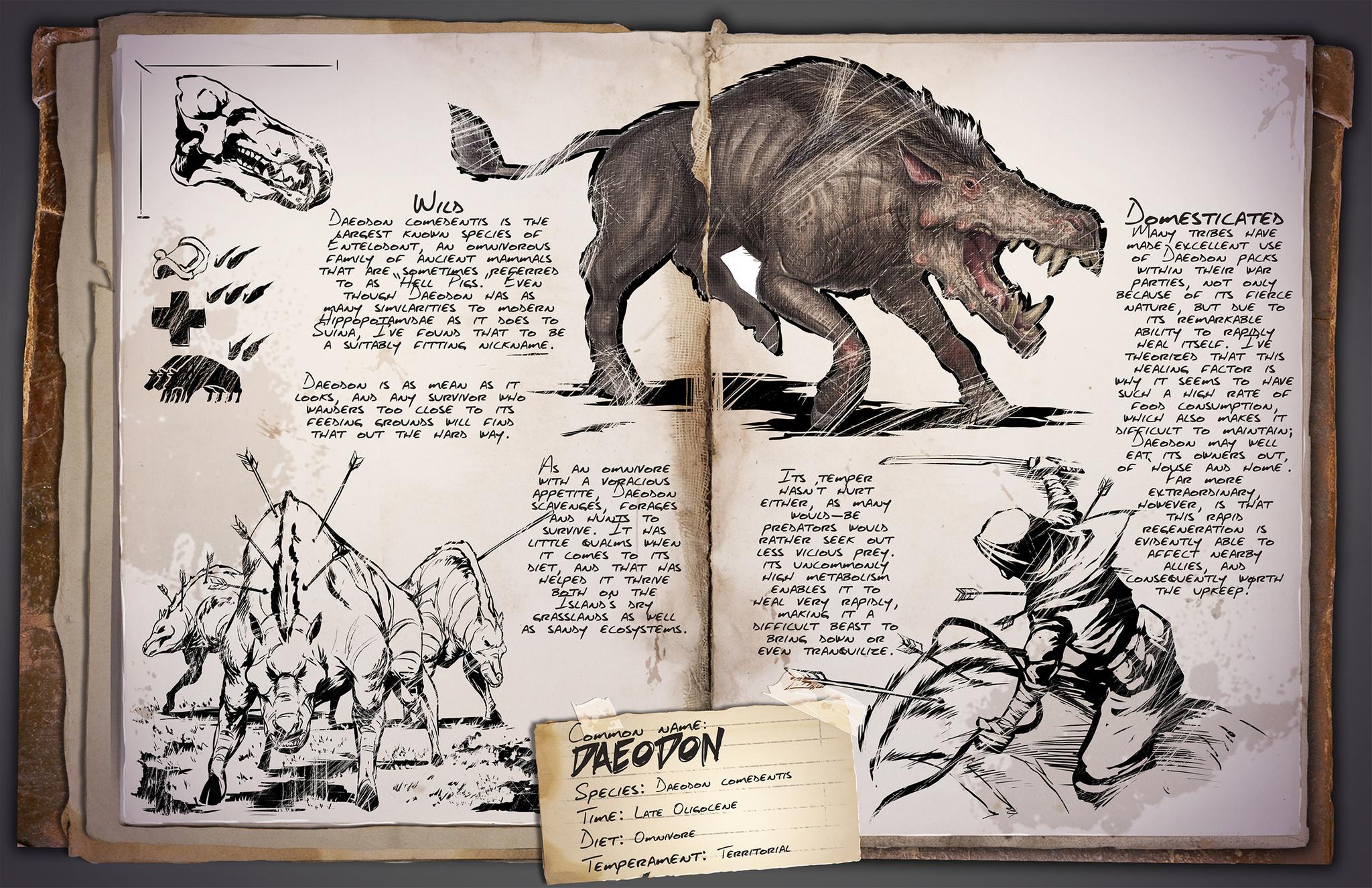 Dino Dossier: Daeodon